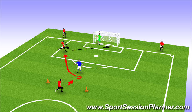 Football/Soccer Session Plan Drill (Colour): 1v1 Create Space to Score