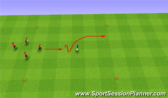 Football/Soccer Session Plan Drill (Colour): 1v1 Drive to Side