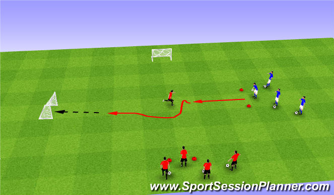 Football/Soccer Session Plan Drill (Colour): 1 v 1 Opposite Goals