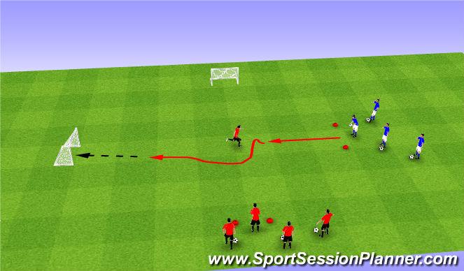 Football/Soccer Session Plan Drill (Colour): 1 v 1 Opposite Goals