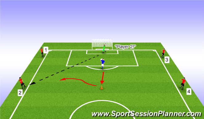 Football/Soccer Session Plan Drill (Colour): 1 v1 Random Attack