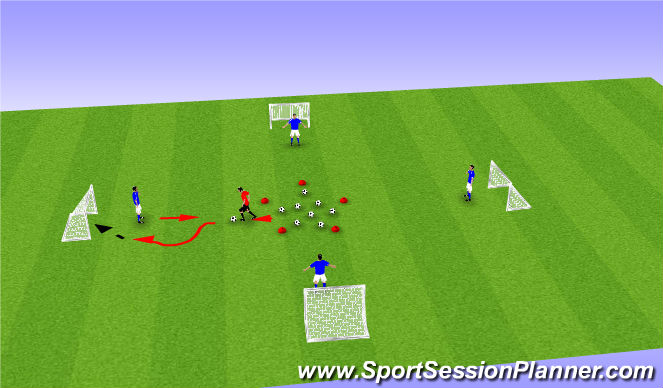 Football/Soccer Session Plan Drill (Colour): 1 v 1 Continous Attacking