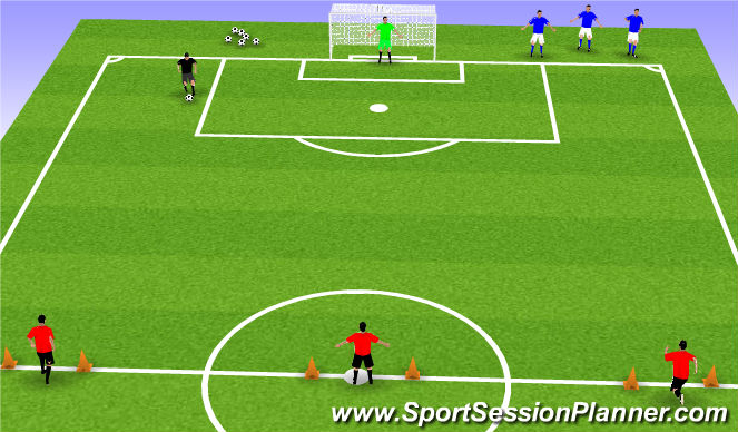 Football/Soccer Session Plan Drill (Colour): Overloads Situations - Various