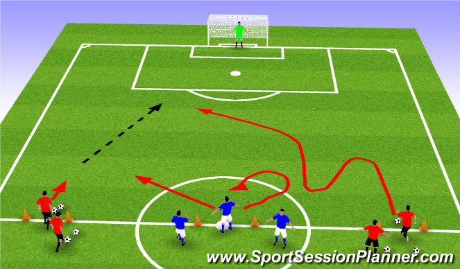Football/Soccer Session Plan Drill (Colour): 2v1 Continous Overload
