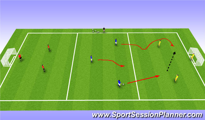 Football/Soccer Session Plan Drill (Colour): Three Team 3v3 to 3v2 Possession & Shooting Game