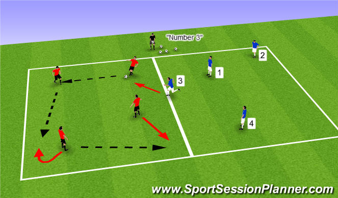 Football/Soccer Session Plan Drill (Colour): Basic Keepball