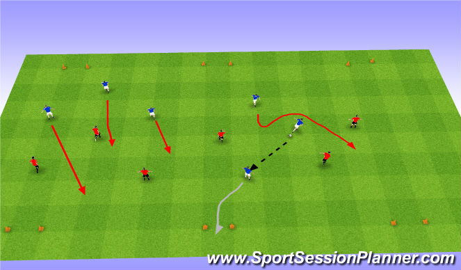 Football/Soccer Session Plan Drill (Colour): Three Goal Dribble Game