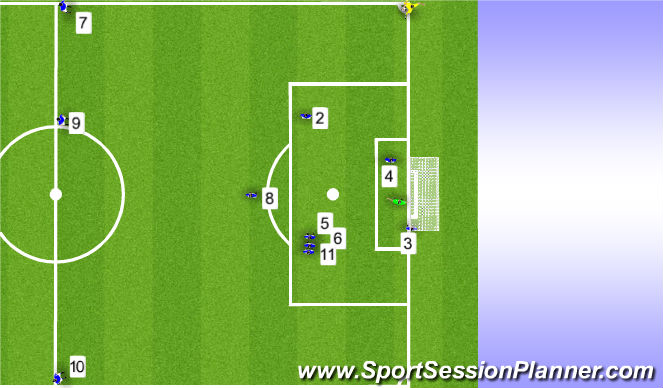 Football/Soccer Session Plan Drill (Colour): CORNER SET UP