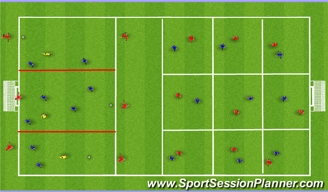Football/Soccer Session Plan Drill (Colour): Ball Mastery / Psych