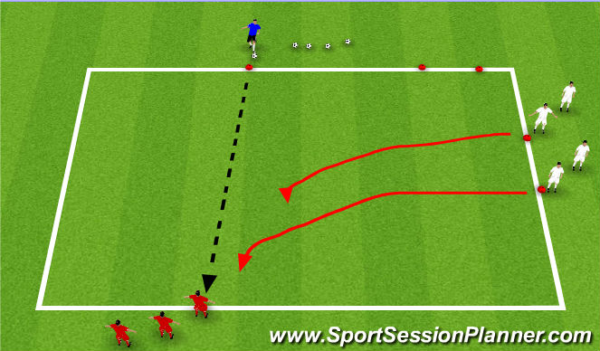 Football/Soccer Session Plan Drill (Colour): Defending with a teamate