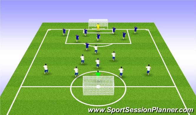 Football/Soccer Session Plan Drill (Colour): 9v9v9