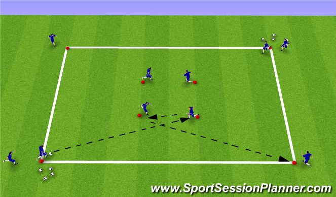Football/Soccer Session Plan Drill (Colour): Passing Pattern (Short, Short, Long)