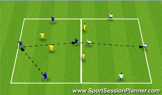 Football/Soccer Session Plan Drill (Colour): 4v4v4 Three Team Possession