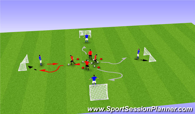 Football/Soccer Session Plan Drill (Colour): Team Continous Attacking