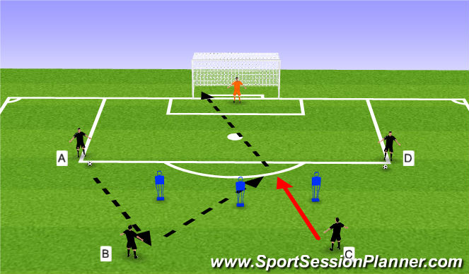 Football/Soccer Session Plan Drill (Colour): Shooting/Finising