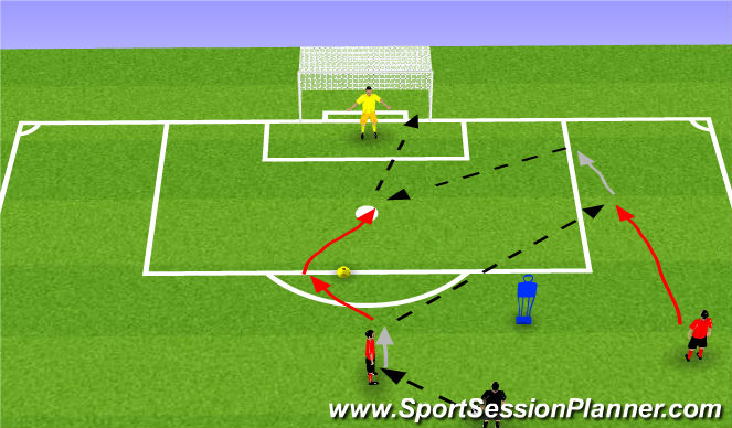 Football/Soccer Session Plan Drill (Colour): Through Ball - 2 plyrs