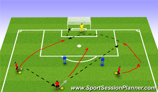 Football/Soccer Session Plan Drill (Colour): Switch Play - 3 Plyrs