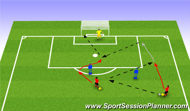 Football/Soccer Session Plan Drill (Colour): Give & Go