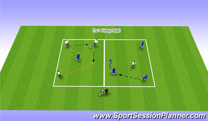 Football/Soccer Session Plan Drill (Colour): 3v1 Keep Ball
