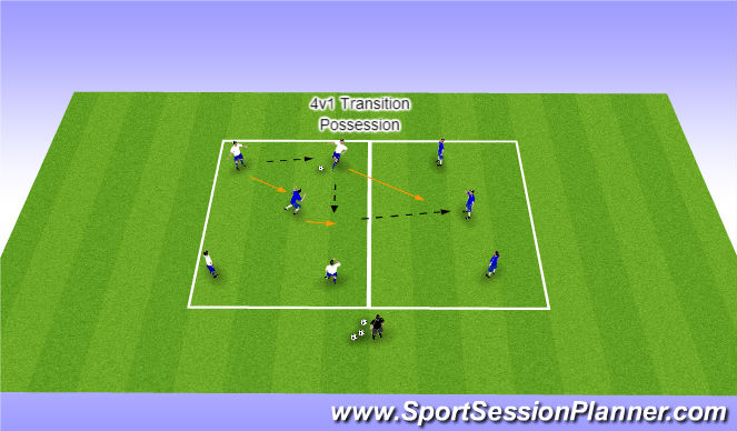 Football/Soccer Session Plan Drill (Colour): 4v1 Transitional Possession