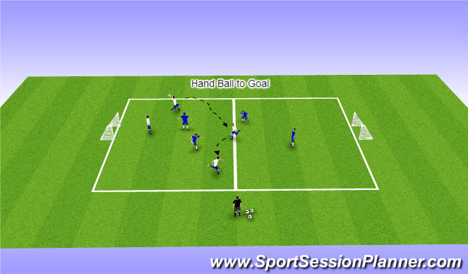Football/Soccer Session Plan Drill (Colour): Hand Ball to Goal