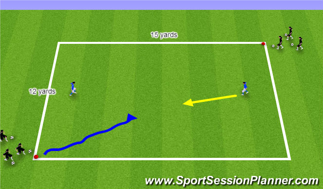 Football/Soccer Session Plan Drill (Colour): 1v1 Changes