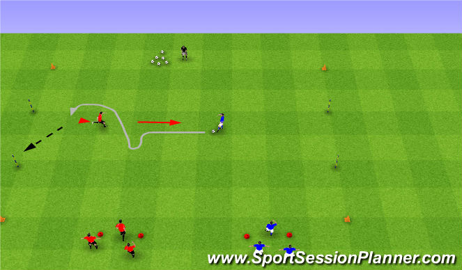 Football/Soccer Session Plan Drill (Colour): 1 v 1 Get Outta Here!