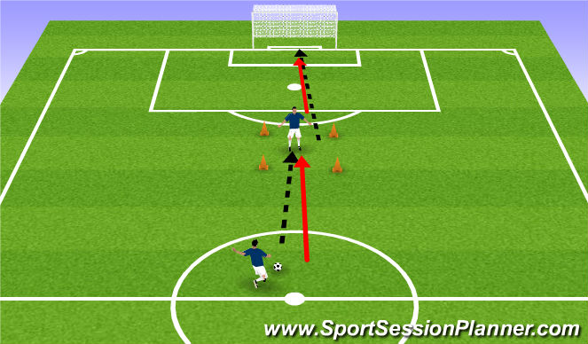Football/Soccer Session Plan Drill (Colour): Heading practice , defending the goal