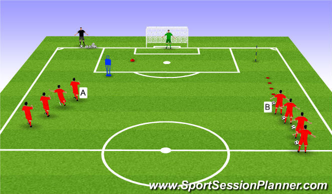 Football/Soccer Session Plan Drill (Colour): Dual Finishing Drill