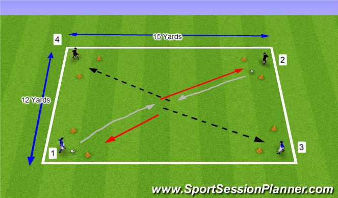 Football/Soccer Session Plan Drill (Colour): Passing Left & Right