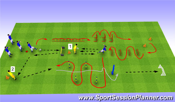 Football/Soccer Session Plan Drill (Colour): SAQ Circuit with passing, dribbling and shooting skills
