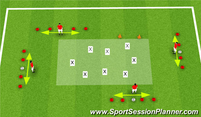 Football/Soccer Session Plan Drill (Colour): On guard