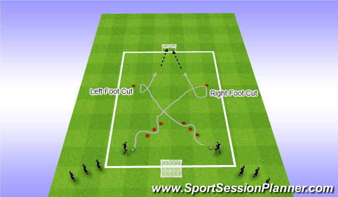 Football/Soccer Session Plan Drill (Colour): Turning to Goal Dual