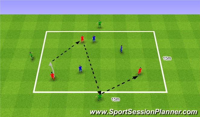 Football/Soccer Session Plan Drill (Colour): Rondo 3v3+3. Dziadek 3v3+3