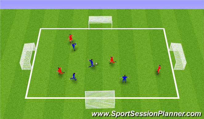 Football/Soccer Session Plan Drill (Colour): Shooting - North and South vs. East and West