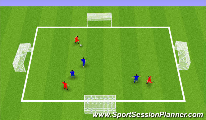 Football/Soccer Session Plan Drill (Colour): Shooting - All 4's