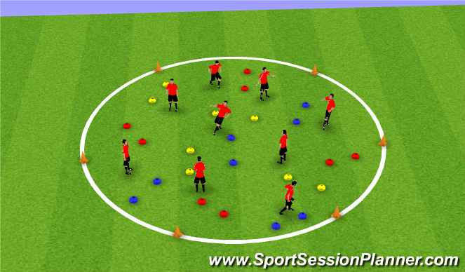 Football/Soccer Session Plan Drill (Colour): Gate Warm Up