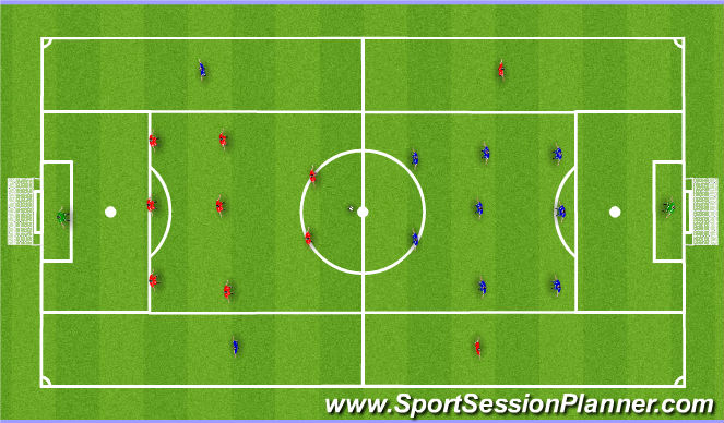 Football/Soccer Session Plan Drill (Colour): Wingers Game