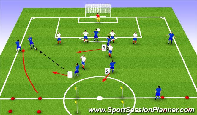 Football/Soccer Session Plan Drill (Colour): Scenario