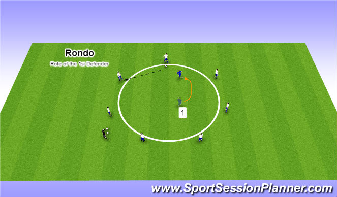 Football/Soccer Session Plan Drill (Colour): Role of the 1st Defender (Pressure)