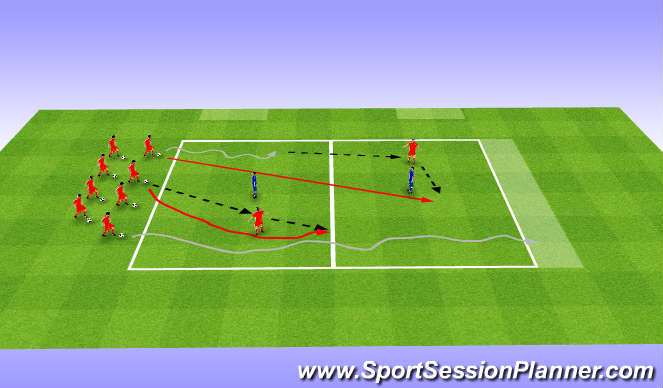 Futsal Session Plan Drill (Colour): Dribbling and Attacking Combinations