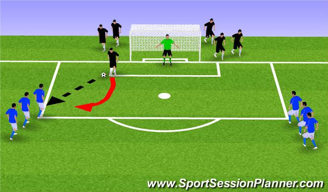 Football/Soccer Session Plan Drill (Colour): 1v1 Defending to Goal