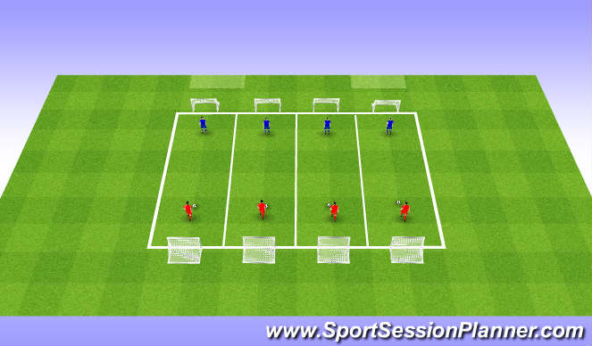 Futsal Session Plan Drill (Colour): 1v1s & 2v2s