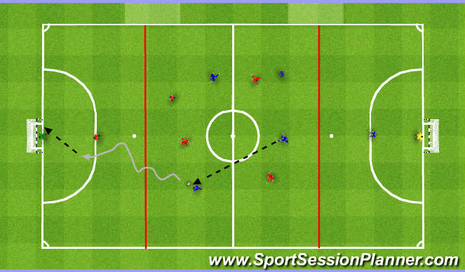 Futsal Session Plan Drill (Colour): SSG - 1v1 in Final Third