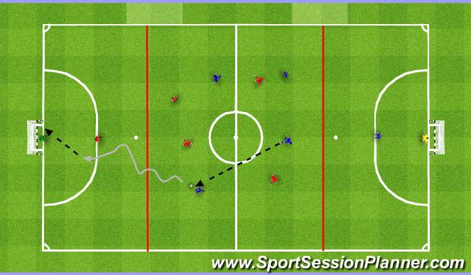 Futsal Session Plan Drill (Colour): SSG - 1v1 in Final Third