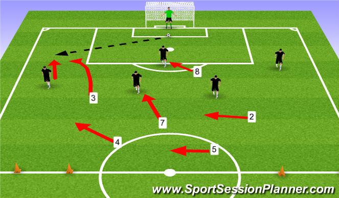 Football/Soccer Session Plan Drill (Colour): GU11&GU12: Defending in Offensive Half