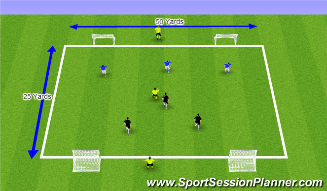 Football/Soccer Session Plan Drill (Colour): Expanded Small Group Team Defense