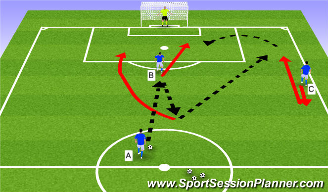 Football/Soccer Session Plan Drill (Colour): Shooting for Extra Players
