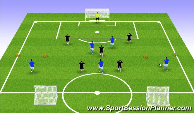 Football/Soccer Session Plan Drill (Colour): GU11&GU12 Team Defense in Defensive Half