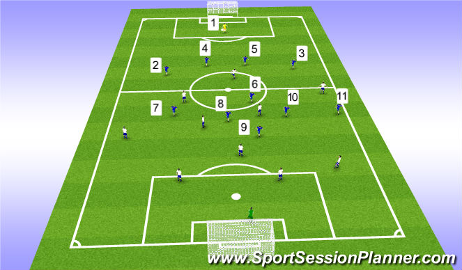 Football/Soccer Session Plan Drill (Colour): Team Organization